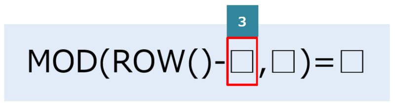 条件付き書式を設定するセルの先頭の行番号が1になるような数値を入力する